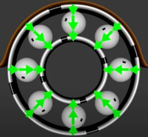 Fonctionnement des roulements de moteur de drone