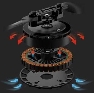 Système de refroidissement de moteur de drone du système de propulsion DJI e5000