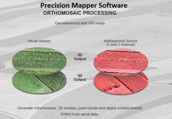Logiciel de photogrammétrie Precision Mapper