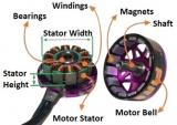Comment fonctionnent les moteurs de drone, les ESC, les systèmes de propulsion et les meilleurs moteurs de drone
